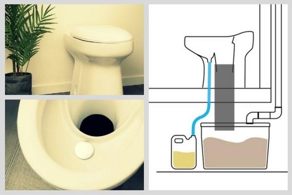 système toilettes sèches à separation separett wostman