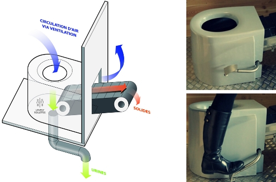 Fonctionnement des toilettes sèches à séparation - Lovely Toilettes