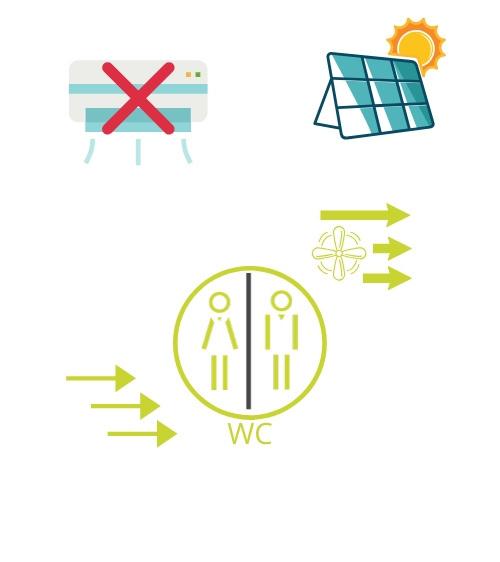 ventilation toilettes pictogramme